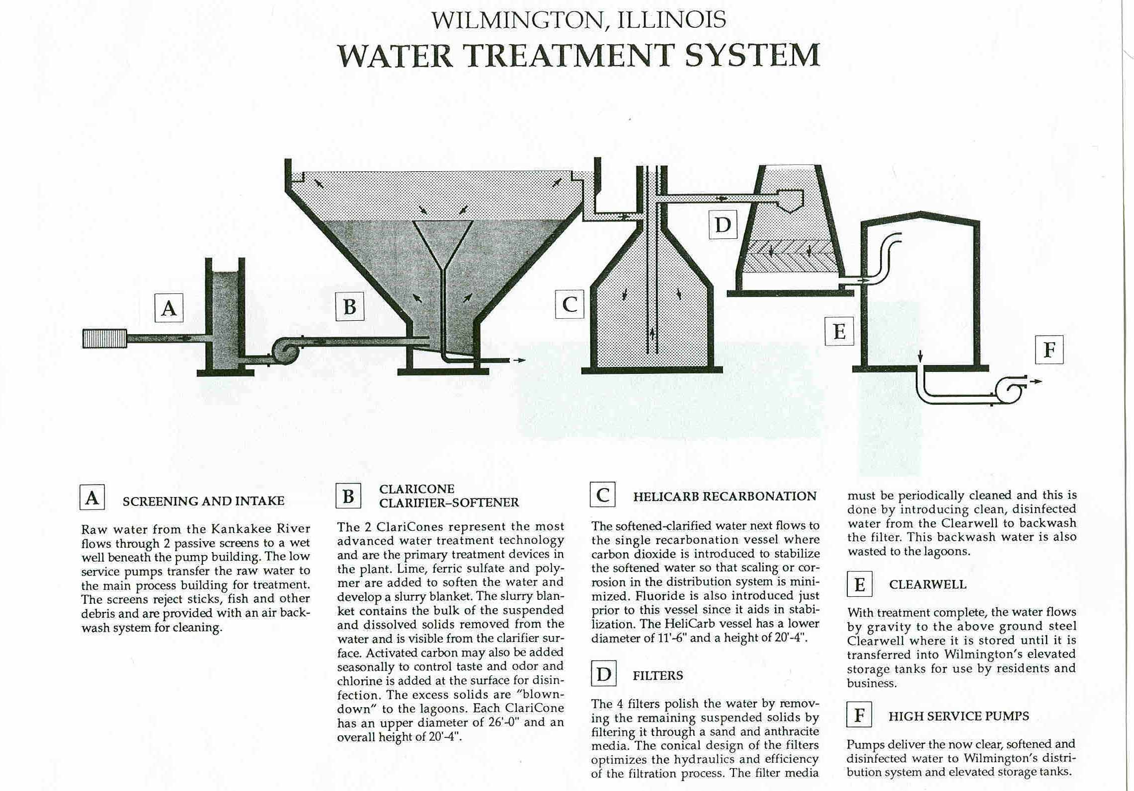 worksheet Water Worksheet foul water lab worksheet this is a diagram showing the flow of through purifying equipment needed to answer questions in worksheet